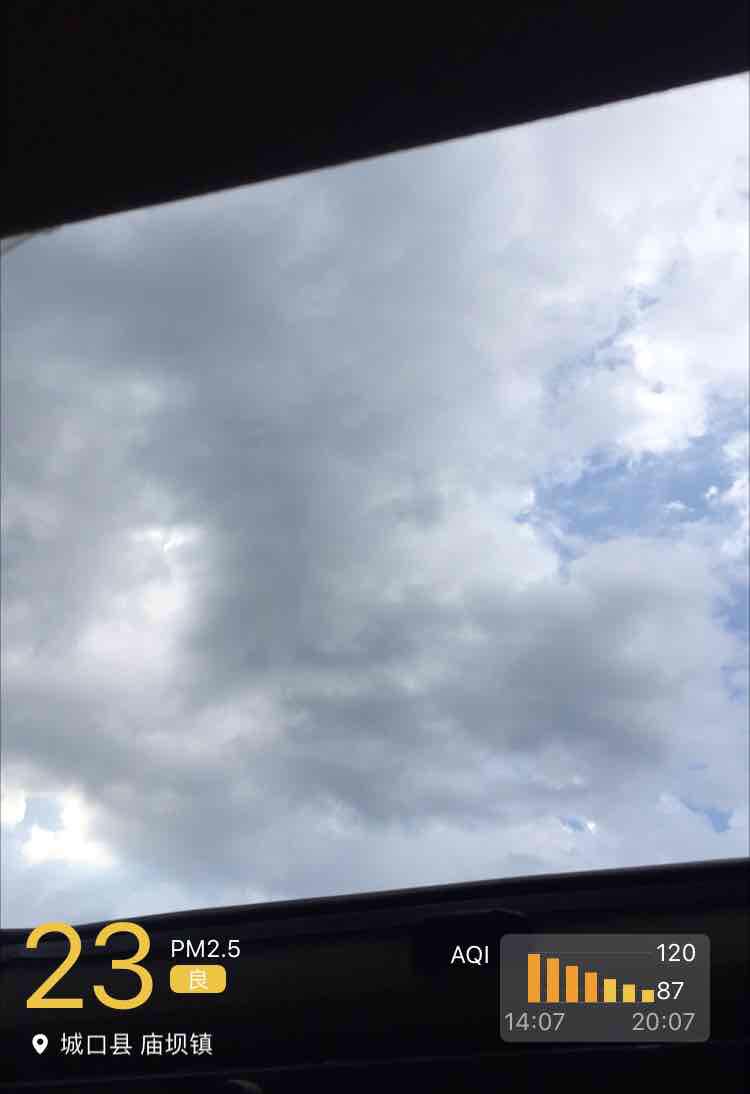 城口县天气预报