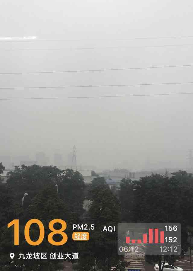 九龙坡区天气预报